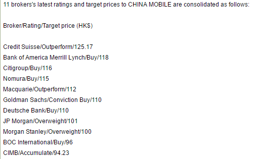 China Mobile Ratings