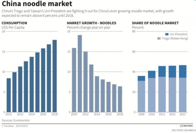 noodle market.PNG